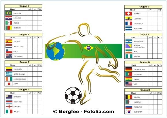 spiele fussball wm brasilien