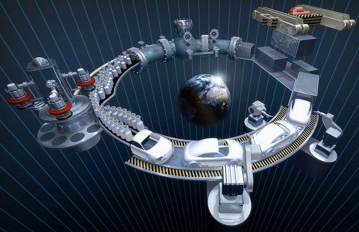 Eine Kreislauf Darstellung von produzierten Produkten