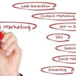 Mehr Erfolg beim Online-Handel – Kundenakquise durch zielgerichtete Werbeanzeigen!