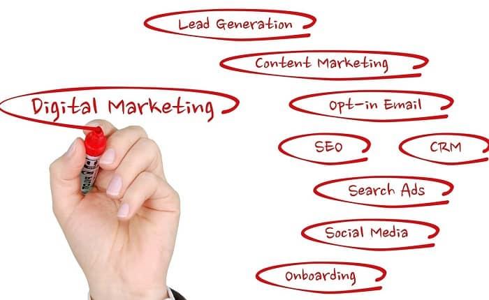 Eine Hand notiert verschiedene Marketing Möglichkeiten auf ein White Board